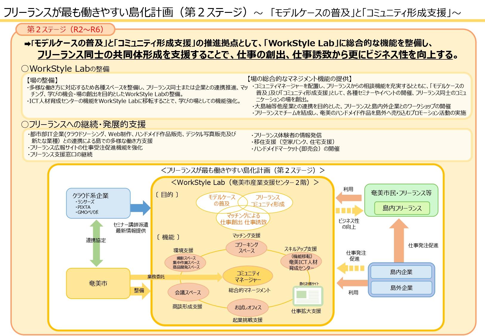 shimakakeikaku2_Part4_page-0001